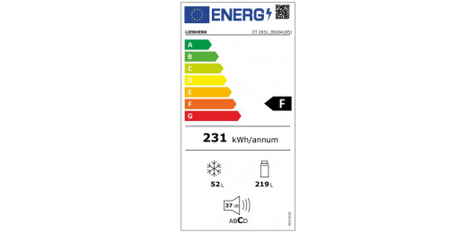 Нов енергиен етикет в ЕС